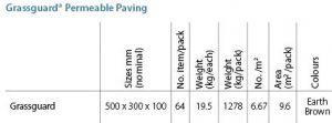 grassguard-permeable-paving-2