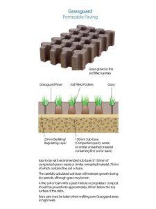 grassguard-permeable-paving
